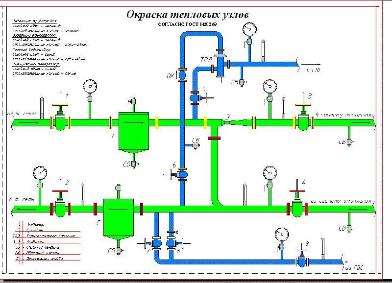 Ремонт системы водоснабжения в частном доме: типичные проблемы   гидро гуру