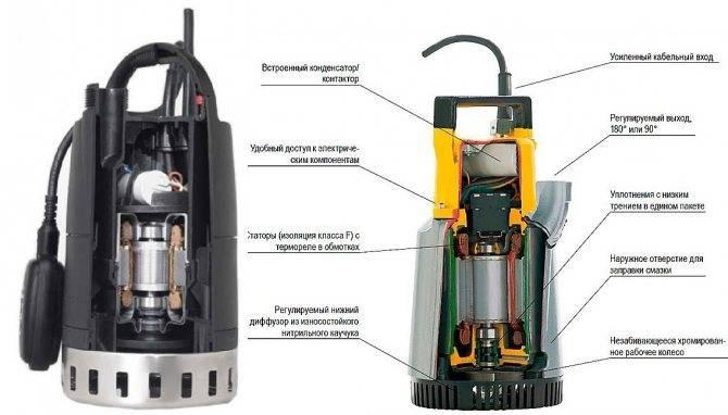 Как разобрать дренажный насос с поплавковым выключателем и устранить причину неисправности