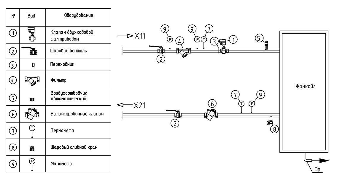 Монтаж фанкойлов: схема подключения