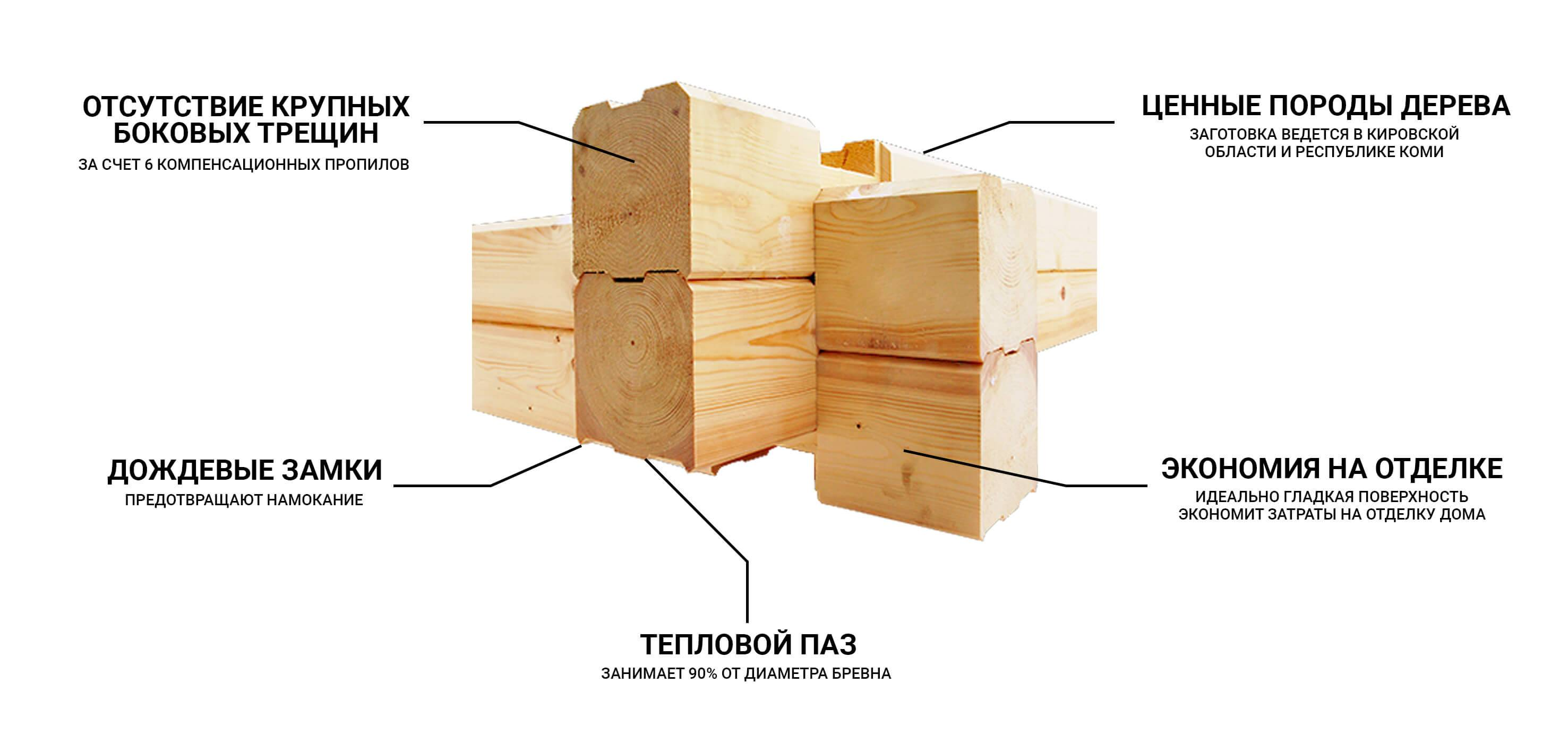 Дом из дерева - что лучше брус или бревно для постройки