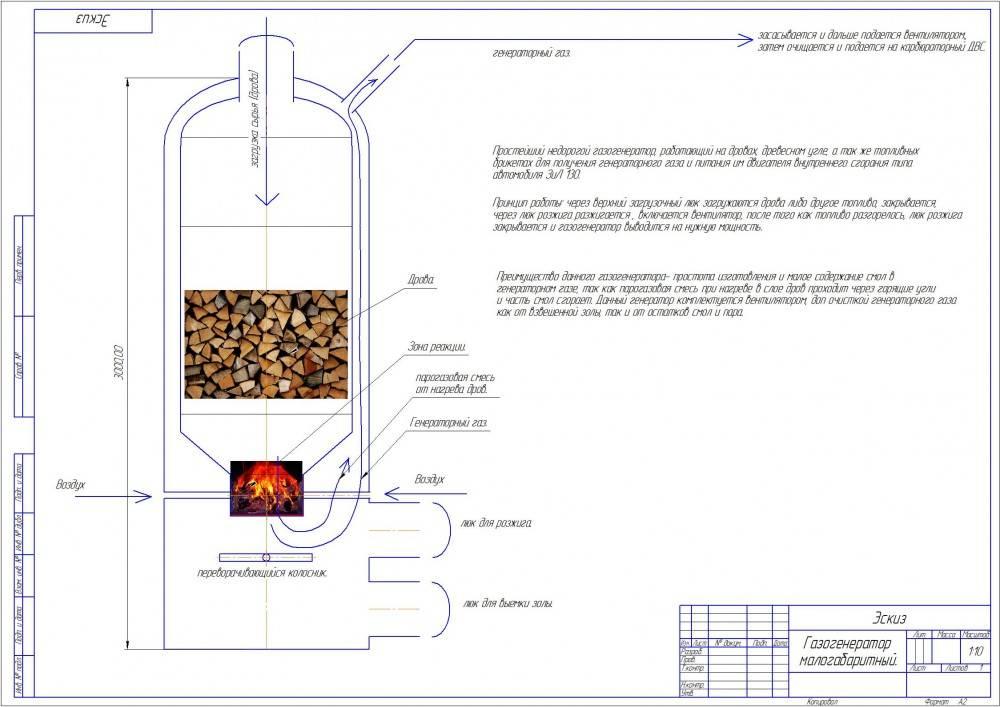 Подключение генератора к сети загородного дома: схемы и способы подключения
