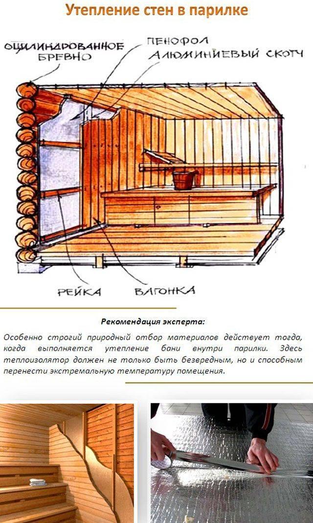 Внутренняя отделка бани из бруса: способы и пошаговая инструкция