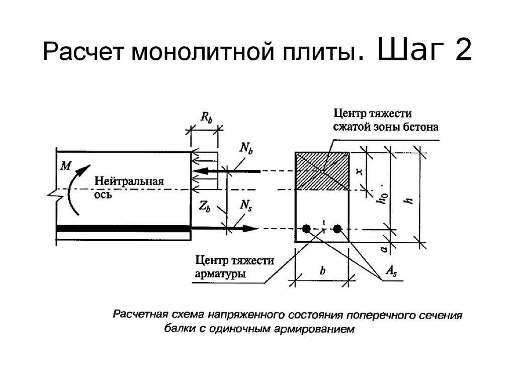Расчёт фундаментной плиты: онлайн калькулятор плитного фундамента   perpendicular.pro