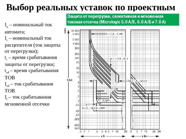 Принцип работы и технические характеристики трехполюсных автоматов - стройка