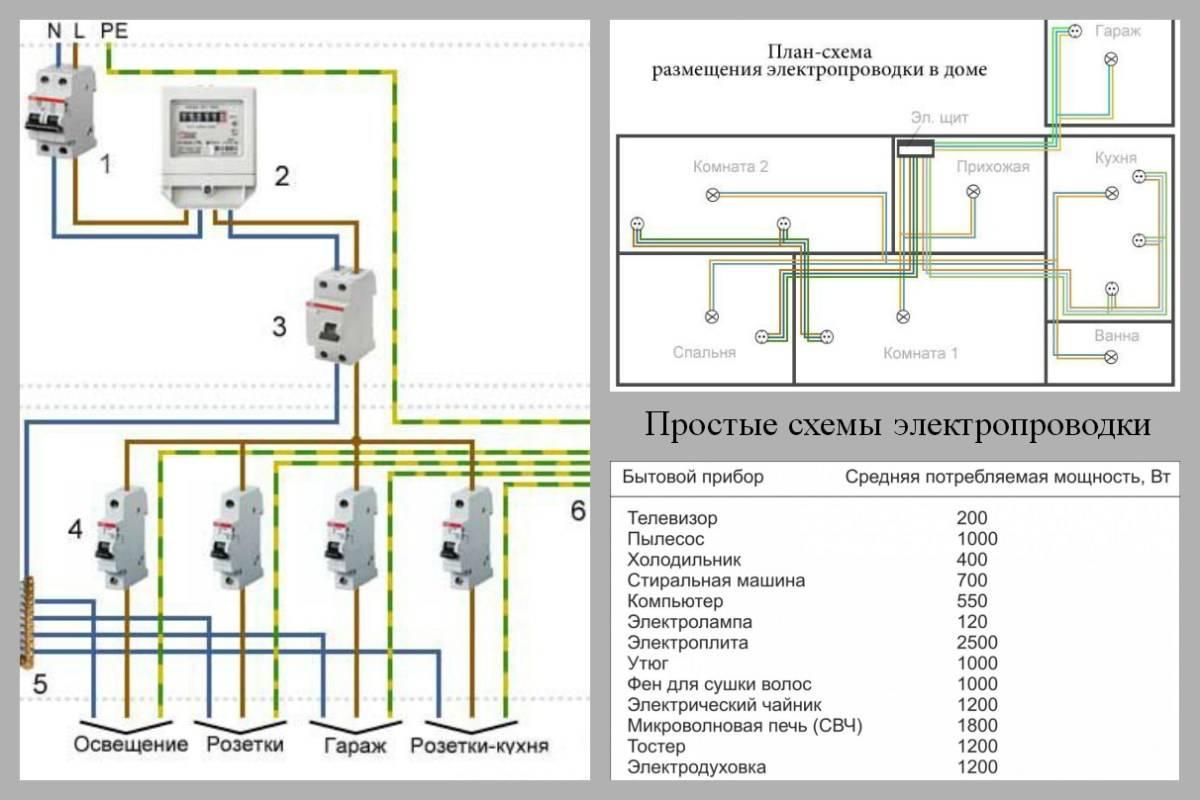 Электропроводка в бане - схемы, монтаж, правила безопасности