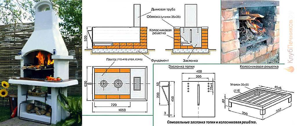 Дровяная печь из кирпича для дачи: пошаговая инструкция по кладке