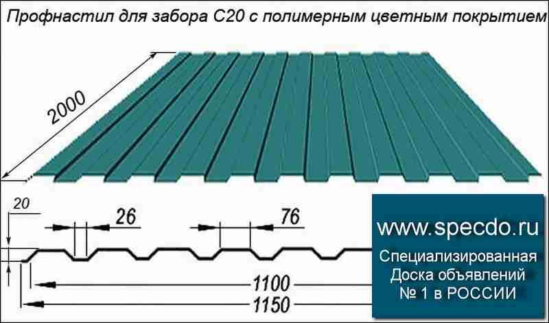 Размеры профлиста (профнастила): марки площадь вес маркировка + фото