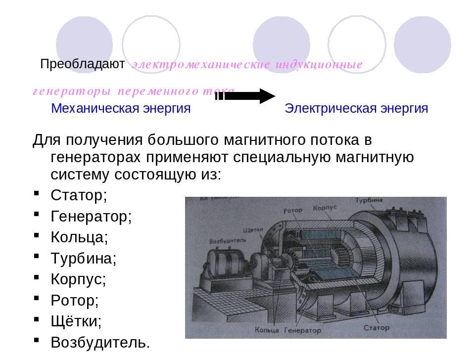 Электрогенератор (52 фото): принцип работы генератора электрического тока, виды, из чего состоит и как выбрать