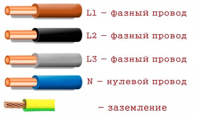 Цвета проводов: заземление, фаза, ноль