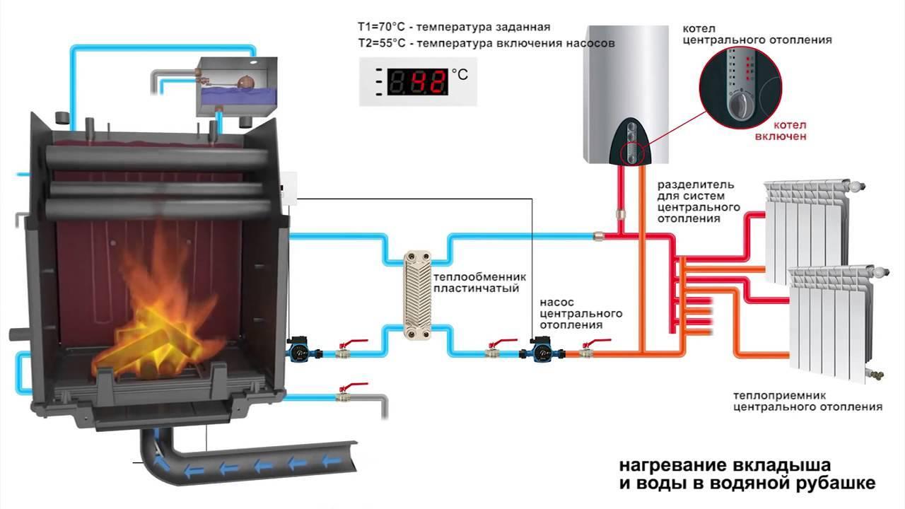 Самодельный котёл для водяного отопления как сделать, схемы, материалы, установка