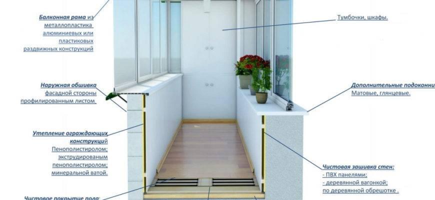 Утепление лоджии своими руками и балконов: технология и пошаговая инструкция как правильно выполнить