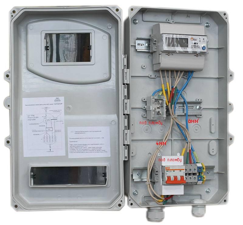 Шкаф электрический навесной металлический, назначение и характеристики