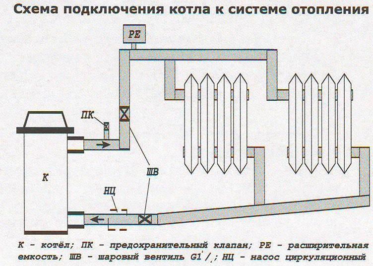 Монтаж и установка электрокотла в частном доме своими руками