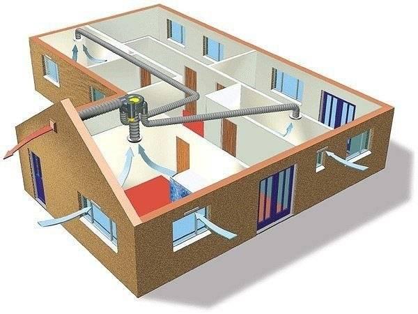 Вентиляция кухни своими руками: монтаж и установка вытяжки в квартире и частном доме