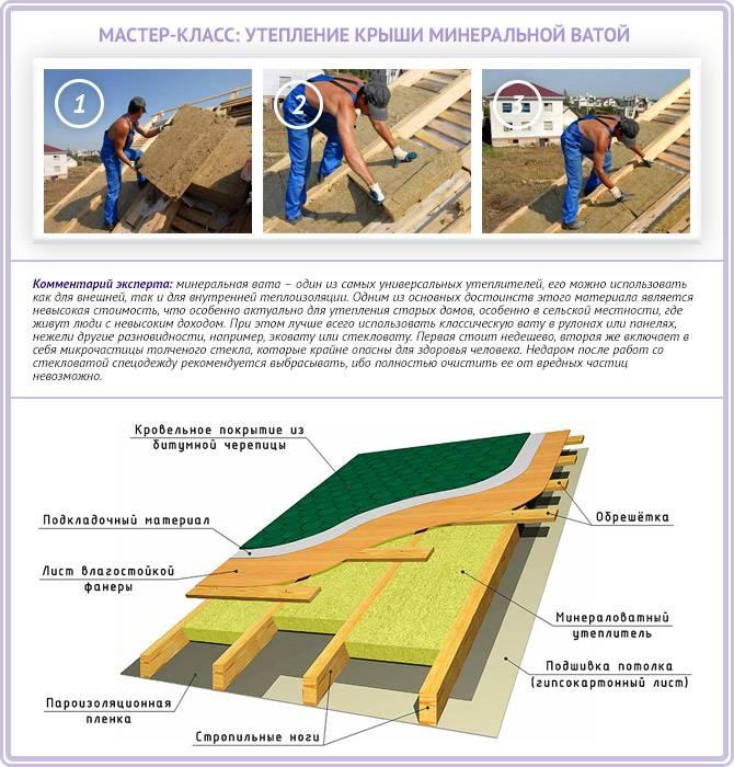 Сколько нужно материала для утепления крыши