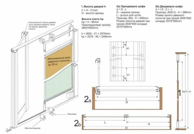 Замер двери-купе, расчет параметров двери: высота, ширина, глубина проема