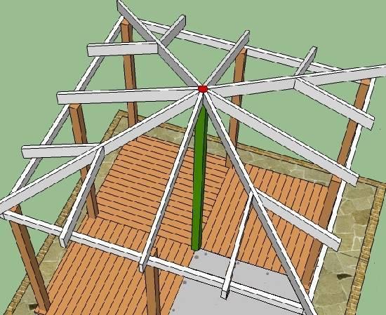 Стропильная система шатровой крыши: чертежи, расчет, монтаж
