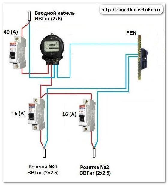 Подключение счётчика с автоматами - moy-instrument.ru - обзор инструмента и техники