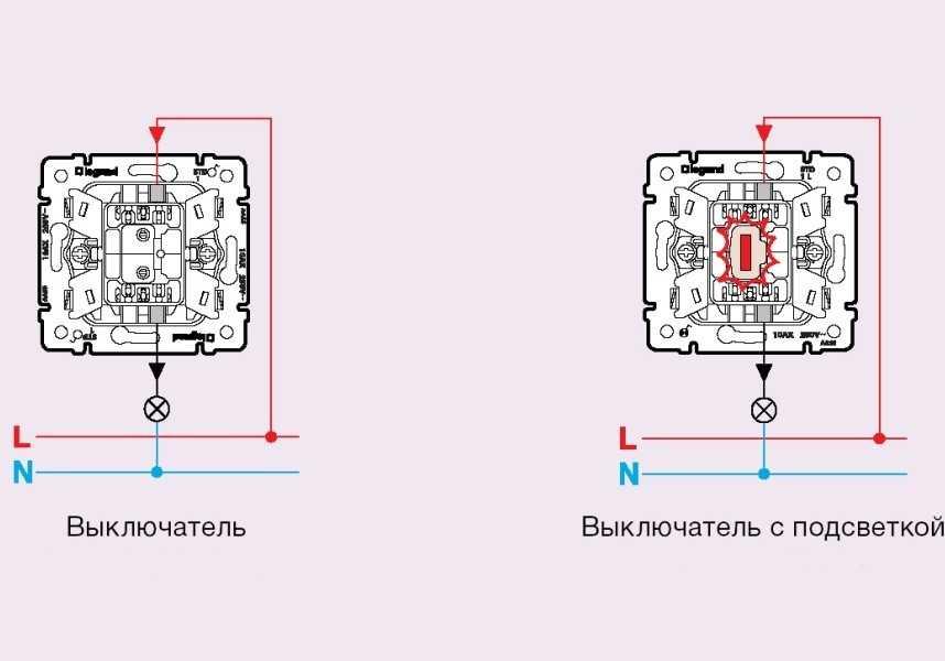 Схема подключения концевого выключателя к пускателю