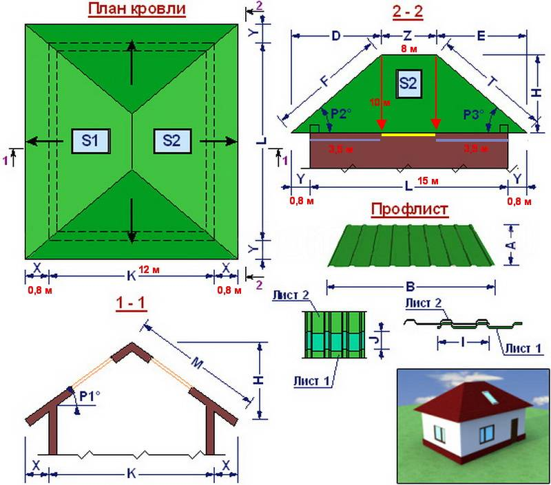 Онлайн калькулятор расчета ондулина для крыши, а так же расчет шага обрешетки и стропил в зависимости от региона проживания