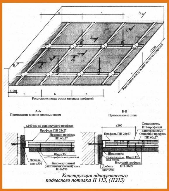 Технология монтажа потолка из гипсокартона – пошаговое руководство с фото, правила крепления