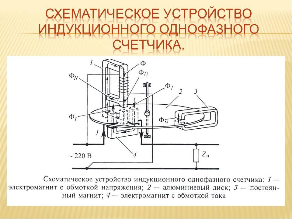 Индукционный счетчик электроэнергии - принцип работы и разновидности