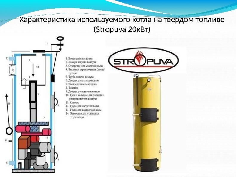 Котел stropuva: отопительные конструкции длительного горения, отзывы владельцев и пользователей