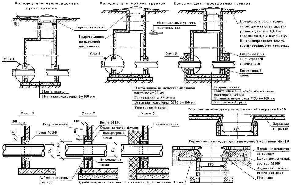 § 82. устройство системы внутреннего водопровода