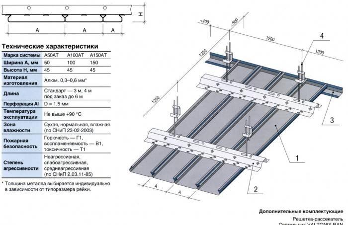 Алюминиевый потолок своими руками - монтаж реечных потолков