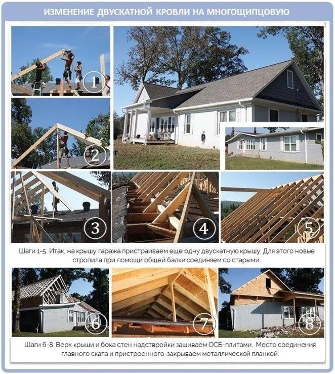 Многощипцовая крыша — освещаем по порядку