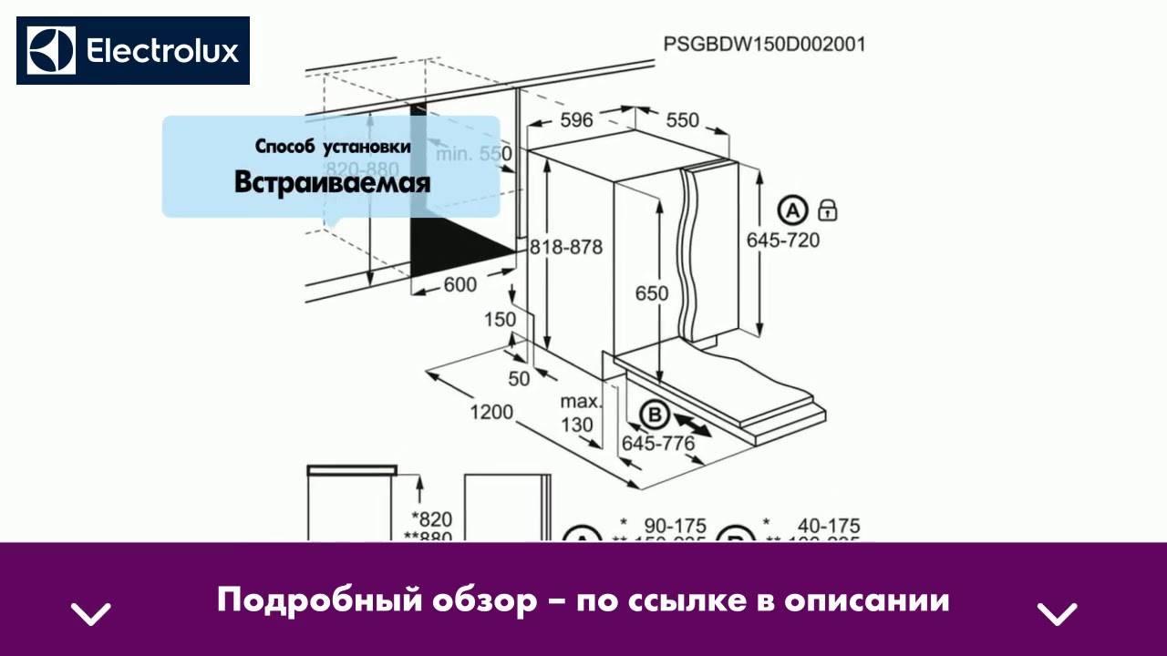 Как выбрать камин электрический для квартиры. модельный ряд: описание, преимущества и недостатки