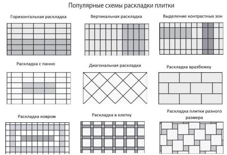 Размер плитки для пола и стен. стандартные и популярные форматы