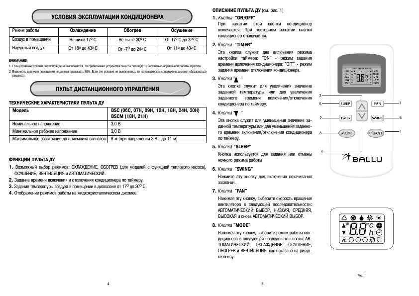 Инструкция к пульту управления от кондиционера roda. кратко