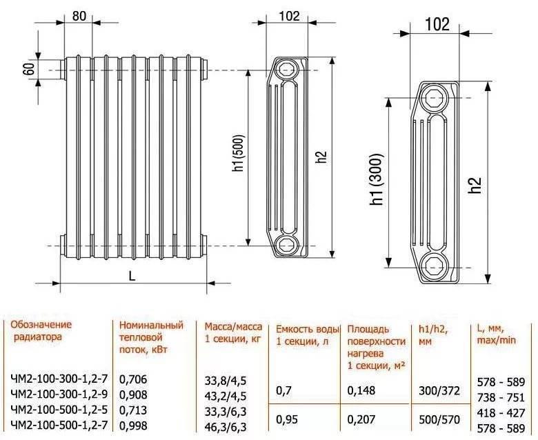 Расчет мощности радиатора на м2   всё об отоплении
