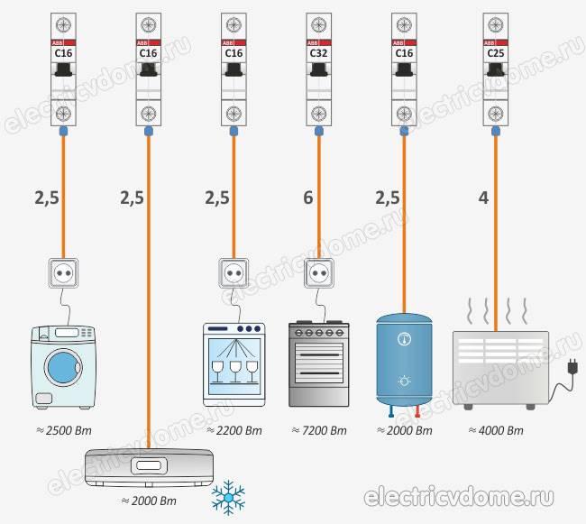 Автомат c16 автоматический выключатель – характеристики, маркировка, применение, схема подключения, компания-производитель, цена
