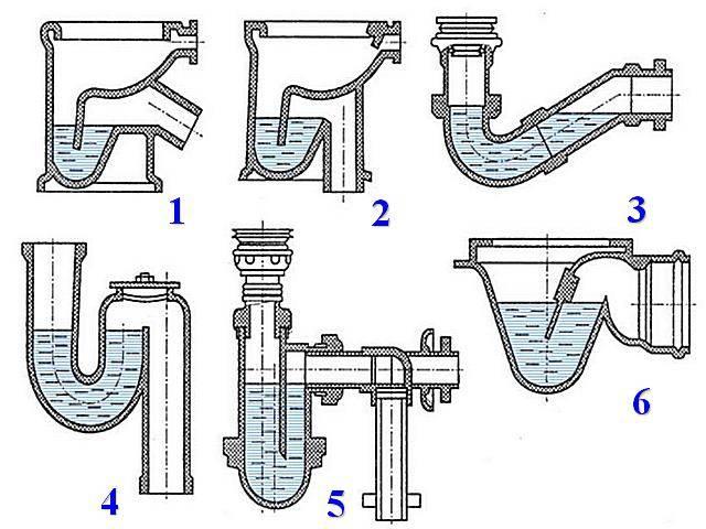 Труба для ливневой канализации - как выбрать, как уложить