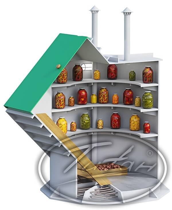 Реальные отзывы о пластиковом погребе для дачи и заявленные производителем преимущества изделия