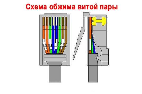 Как соединить провода с помощью опрессовки гильзами правильно