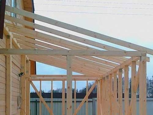 Варианты присоединения крыши к пристройке дома