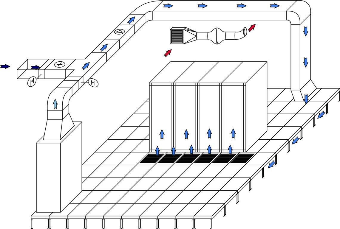 Что такое прецизионный кондиционер? » статьи » официальный дилер emicon