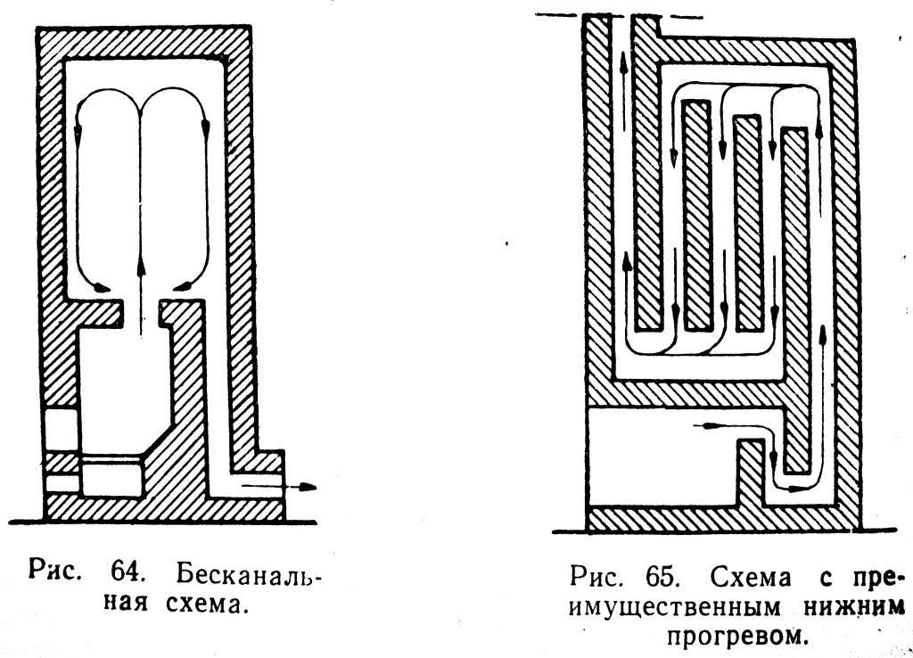 Как построить колпаковую печь