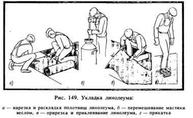Технология укладки линолеума своими руками: пошаговое руководство