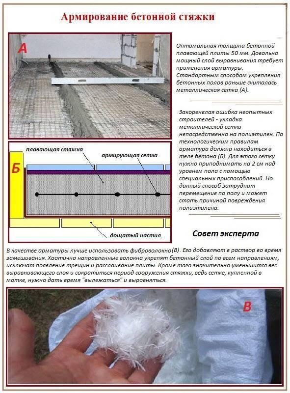 Подложка для теплого пола: какой утеплитель выбрать под водяной, электрический и инфракрасный пленочный теплый пол, что такое фольгированная подложка