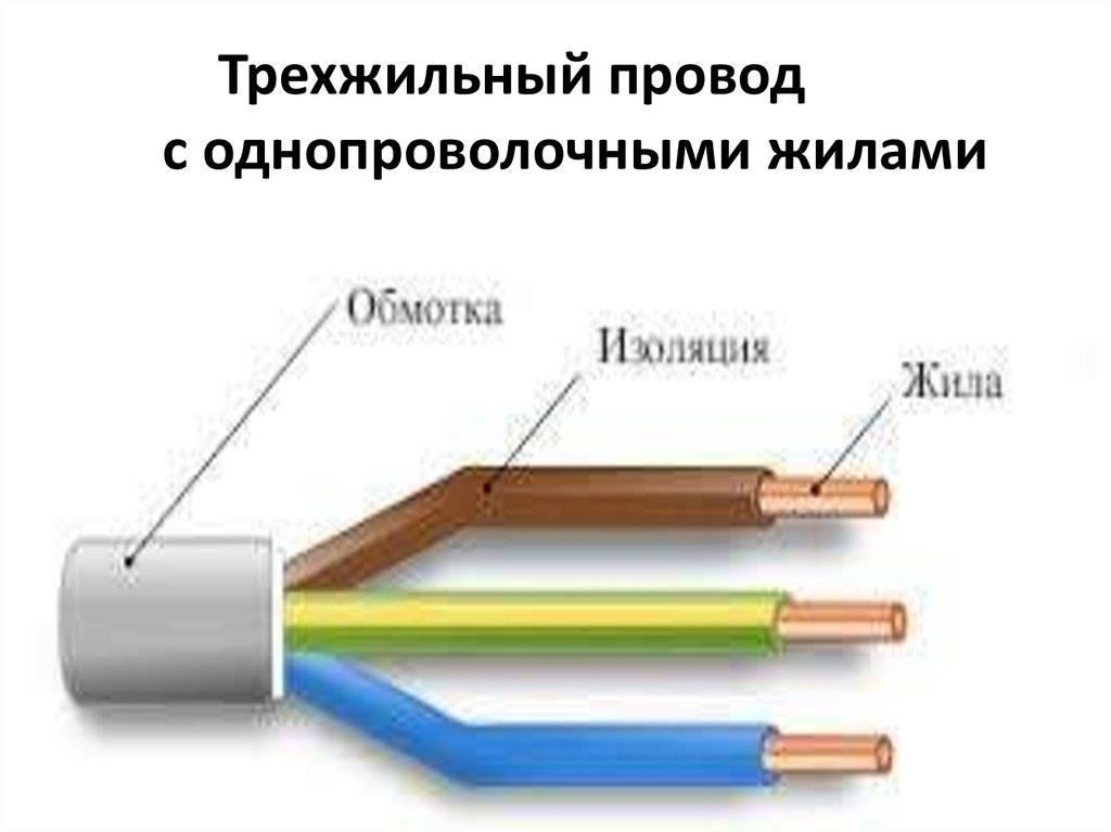 Каких цветов бывают провода в кабеле: фаза, ноль, земля
