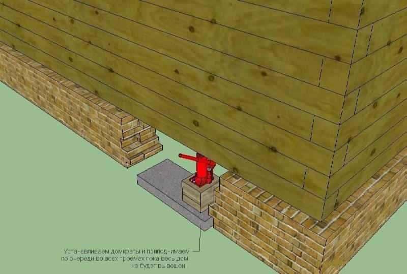 Как правильно поднимать дом для установки фундамента