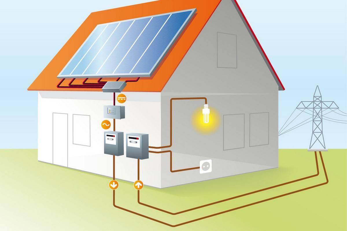 Самые экономные способы отопления дома: экономичный обогрев частного жилища и разновидности электро-систем, какой вариант наиболее эффективный и на каких можно сэкономить