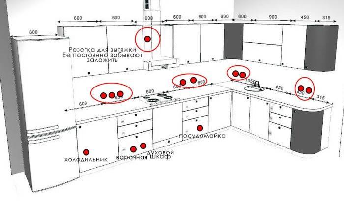 Расположение и высота розеток на кухне