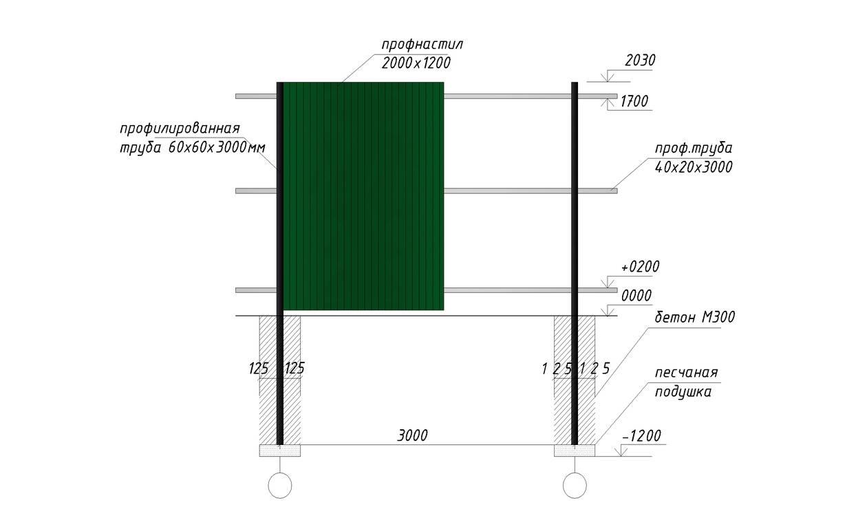 Какое расстояние должно быть между столбами забора: пример расчета