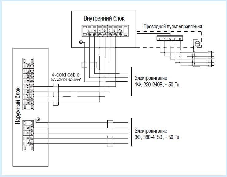 Смесительный узел регулирования фанкойла: применение, правила подключения, схемы конструкции