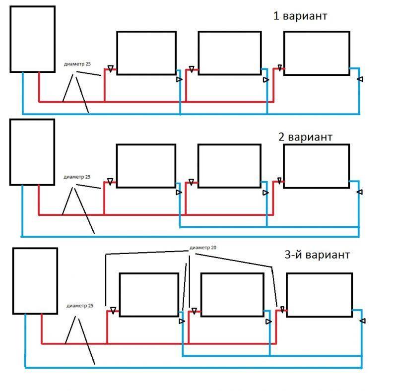 Двухтрубная система отопления частного дома: используем схему и делаем своими руками